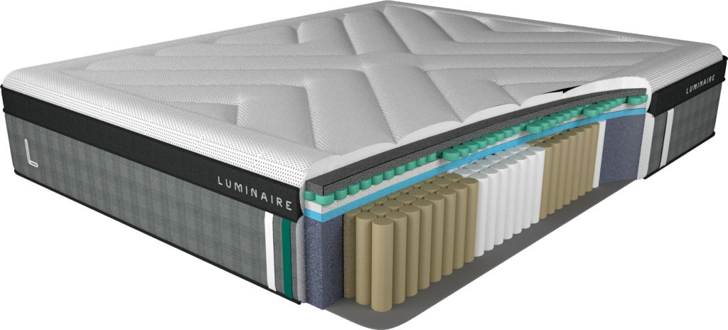 A peak inside Luminaire™