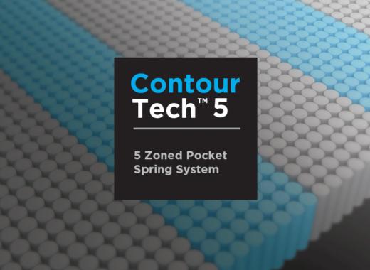 Contour Tech™ 5 Zoned Pocket Spring System